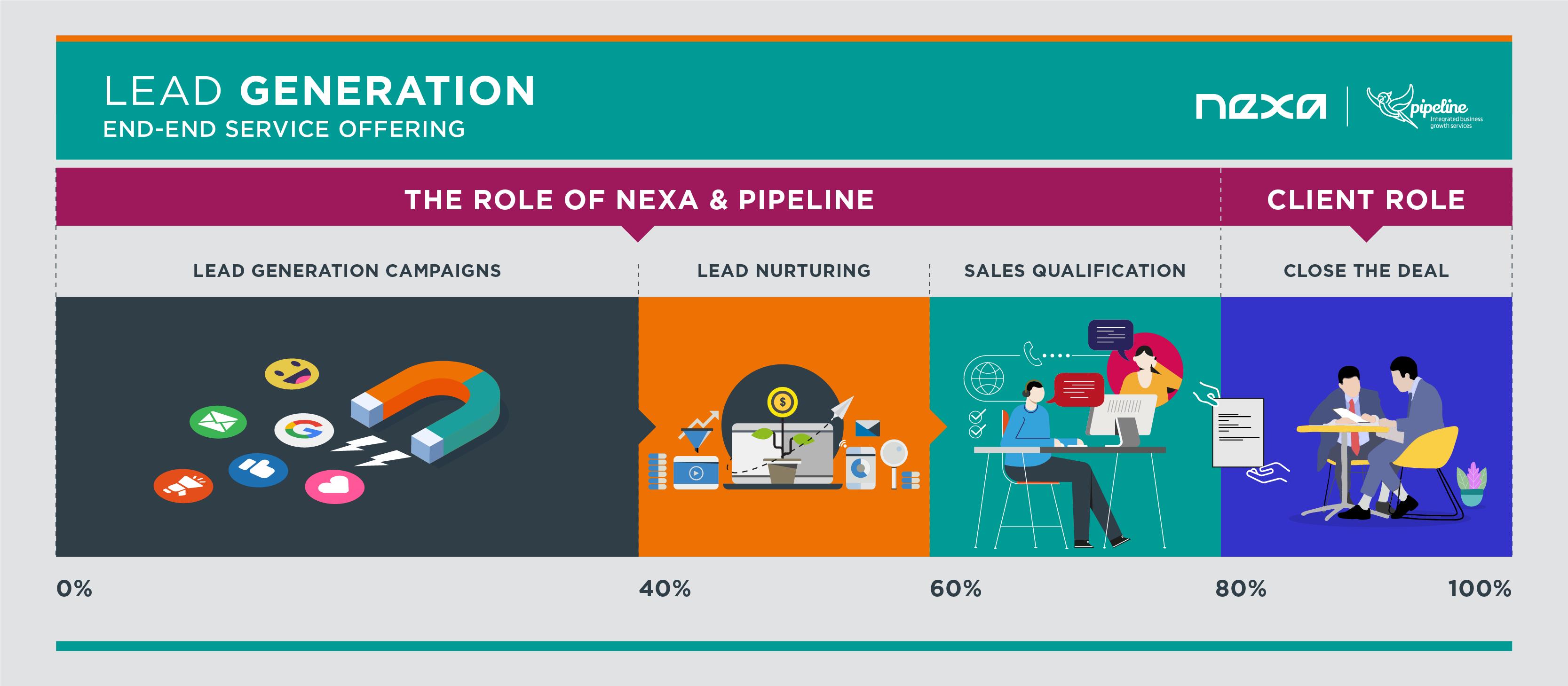 Nexa_Pipeline_LG-infographic